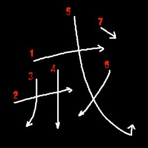 """Jouyou Kanji """"戒"""" Stroke Order"""