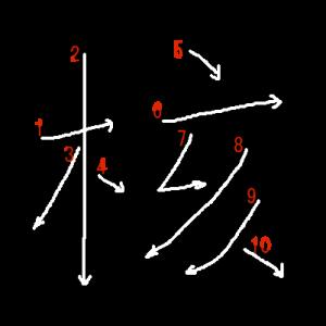 """Jouyou Kanji """"核"""" Stroke Order"""