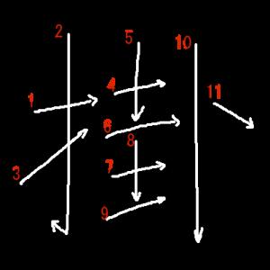 """Jouyou Kanji """"掛"""" Stroke Order"""