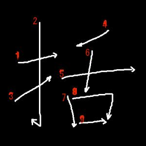 """Jouyou Kanji """"括"""" Stroke Order"""