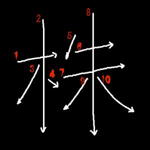 """Jouyou Kanji """"株"""" Stroke Order"""