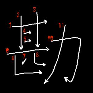 """Jouyou Kanji """"勘"""" Stroke Order"""