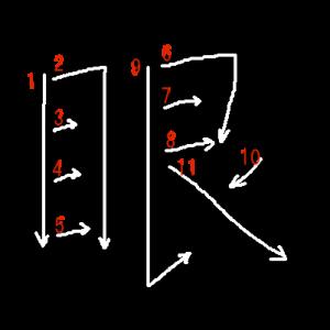 """Jouyou Kanji """"眼"""" Stroke Order"""