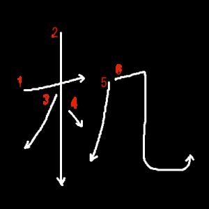 """Jouyou Kanji """"机"""" Stroke Order"""