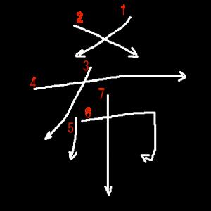 """Jouyou Kanji """"希"""" Stroke Order"""