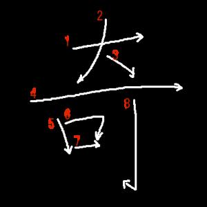 """Jouyou Kanji """"奇"""" Stroke Order"""
