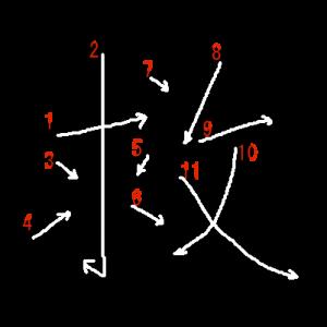 """Jouyou Kanji """"救"""" Stroke Order"""
