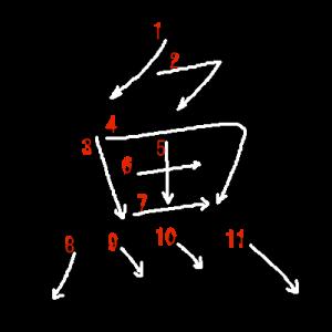 """Jouyou Kanji """"魚"""" Stroke Order"""