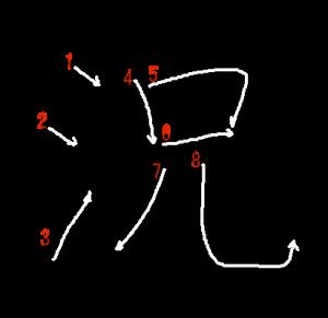 """Jouyou Kanji """"況"""" Stroke Order"""