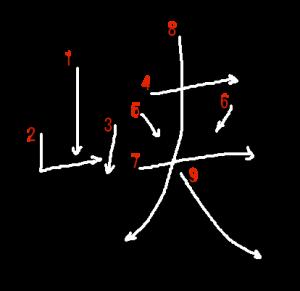 """Jouyou Kanji """"峡"""" Stroke Order"""