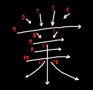 """Jouyou Kanji """"業"""" Stroke Order"""