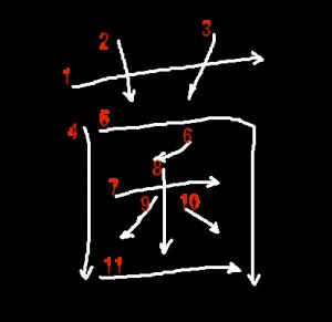 """Jouyou Kanji """"菌"""" Stroke Order"""