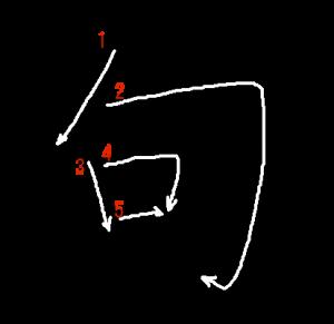 """Jouyou Kanji """"句"""" Stroke Order"""