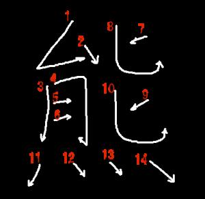"""Jouyou Kanji """"熊"""" Stroke Order"""