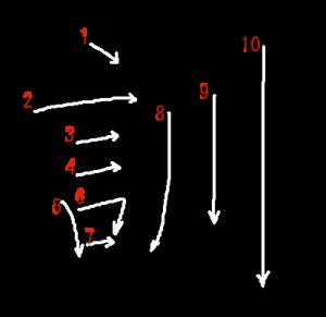 """Jouyou Kanji """"訓"""" Stroke Order"""