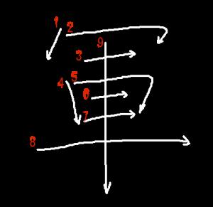 """Jouyou Kanji """"軍"""" Stroke Order"""