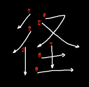 """Jouyou Kanji """"径"""" Stroke Order"""
