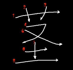 """Jouyou Kanji """"茎"""" Stroke Order"""