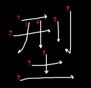 """Jouyou Kanji """"型"""" Stroke Order"""