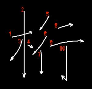 """Jouyou Kanji """"桁"""" Stroke Order"""