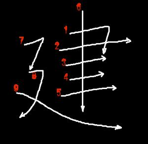 """Jouyou Kanji """"建"""" Stroke Order"""