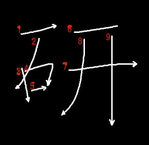 """Jouyou Kanji """"研"""" Stroke Order"""