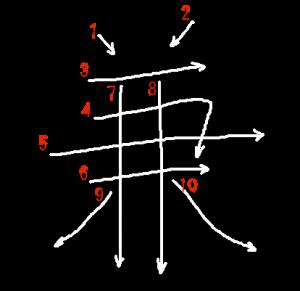 """Jouyou Kanji """"兼"""" Stroke Order"""
