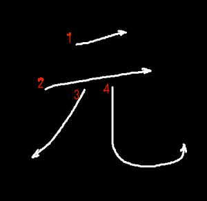 """Jouyou Kanji """"元"""" Stroke Order"""