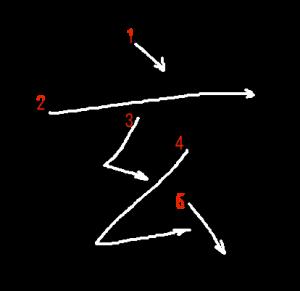 """Jouyou Kanji """"玄"""" Stroke Order"""