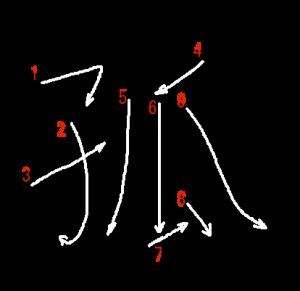 """Jouyou Kanji """"孤"""" Stroke Order"""