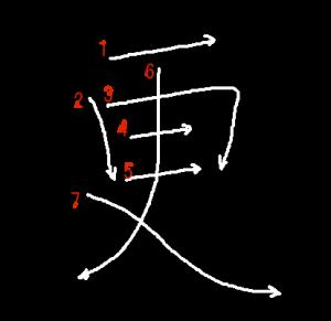 """Jouyou Kanji """"更"""" Stroke Order"""