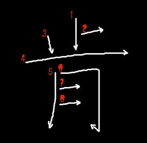 """Jouyou Kanji """"肯"""" Stroke Order"""