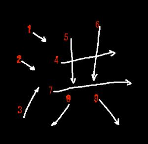 """Jouyou Kanji """"洪"""" Stroke Order"""