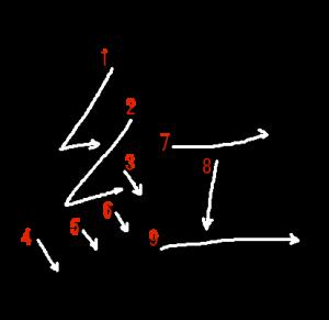 """Jouyou Kanji """"紅"""" Stroke Order"""