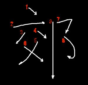 """Jouyou Kanji """"郊"""" Stroke Order"""