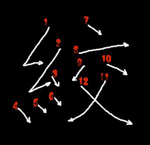 """Jouyou Kanji """"絞"""" Stroke Order"""