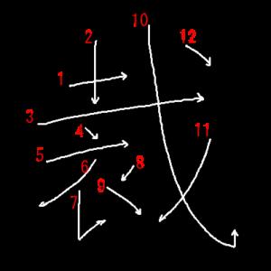 """Jouyou Kanji """"裁"""" Stroke Order"""