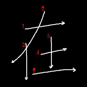 """Jouyou Kanji """"在"""" Stroke Order"""