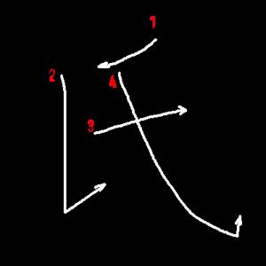 "Jouyou Kanji ""氏"" Stroke Order"