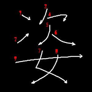 """Jouyou Kanji """"姿"""" Stroke Order"""