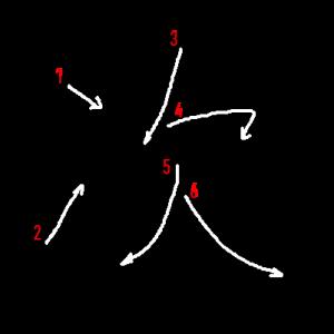 """Jouyou Kanji """"次"""" Stroke Order"""