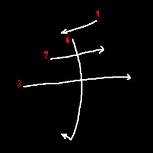 """Jouyou Kanji """"手"""" Stroke Order"""