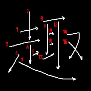 """Jouyou Kanji """"趣"""" Stroke Order"""