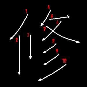 """Jouyou Kanji """"修"""" Stroke Order"""