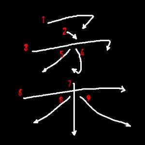 """Jouyou Kanji """"柔"""" Stroke Order"""