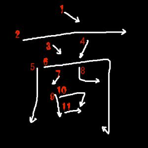 """Jouyou Kanji """"商"""" Stroke Order"""