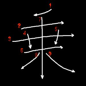"""Jouyou Kanji """"乗"""" Stroke Order"""