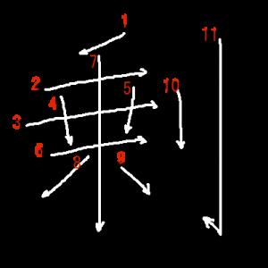"""Jouyou Kanji """"剰"""" Stroke Order"""