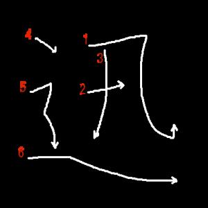 """Jouyou Kanji """"迅"""" Stroke Order"""