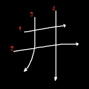 """Jouyou Kanji """"井"""" Stroke Order"""